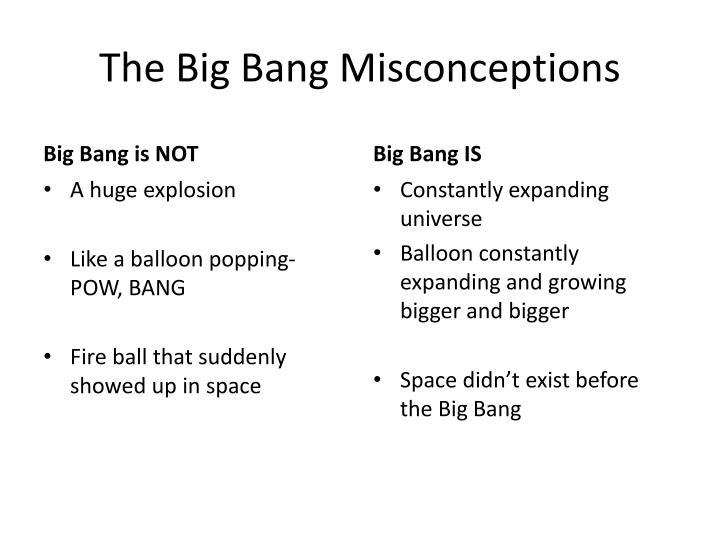 The Big Bang Misconceptions
