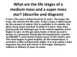 what are the life stages of a medium mass and a super mass star describe and diagram