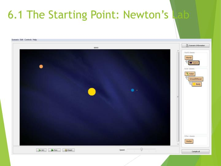 6.1 The Starting Point: Newton's Lab