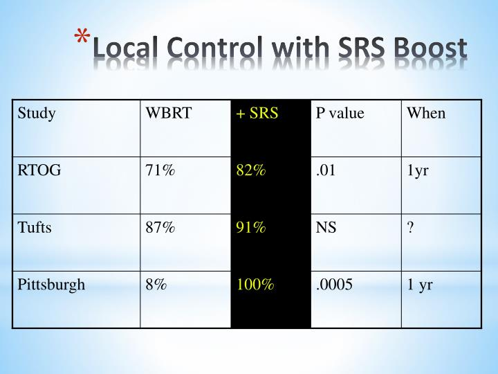 Local Control with SRS Boost
