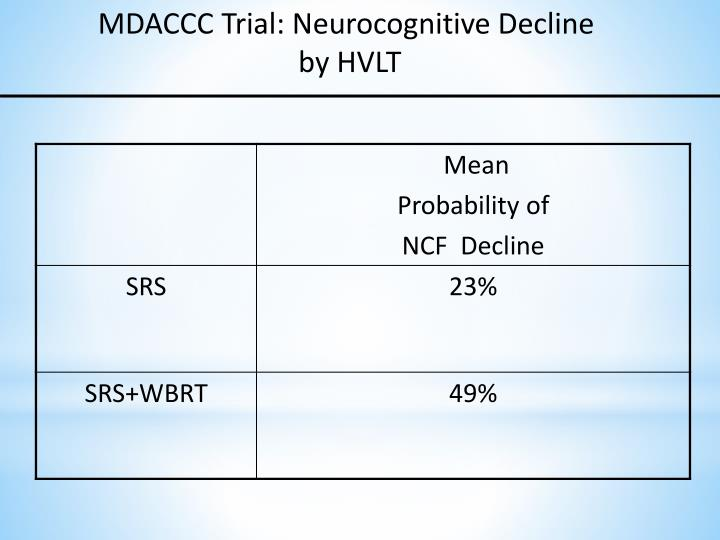 MDACCC Trial: Neurocognitive Decline
