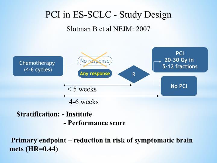 PCI in ES-SCLC - Study Design