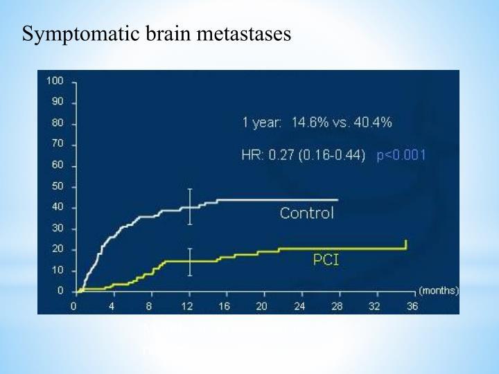 Symptomatic brain metastases