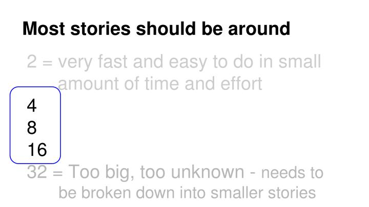 Most stories should be around