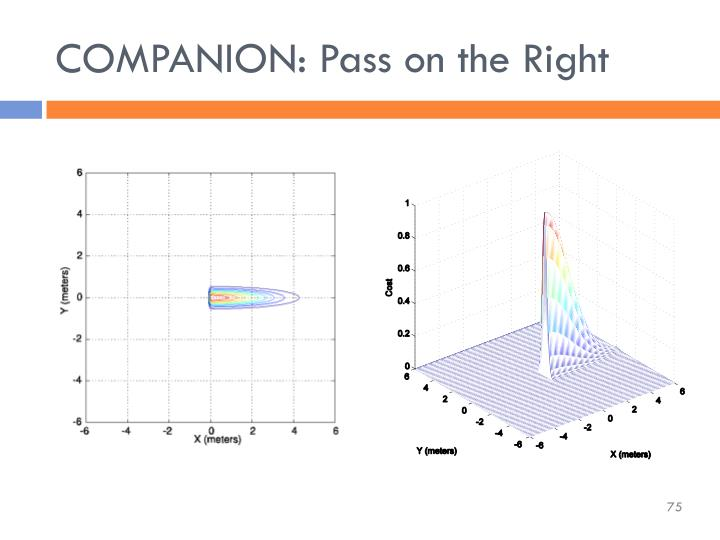 COMPANION: Pass on the Right