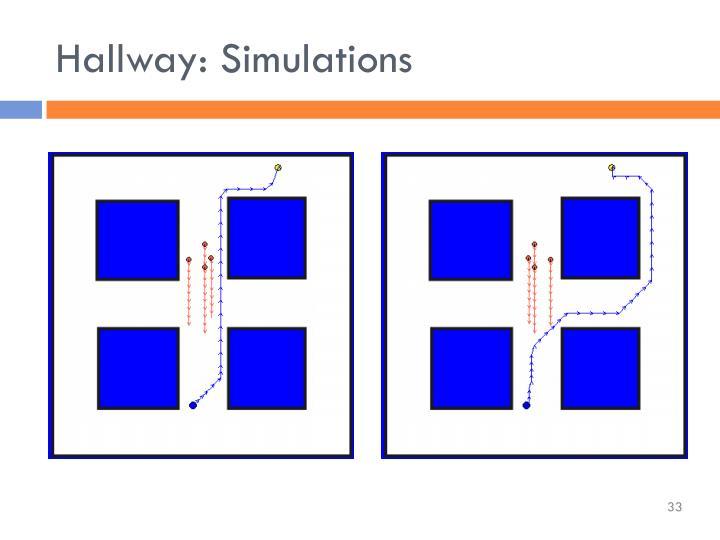 Hallway: Simulations