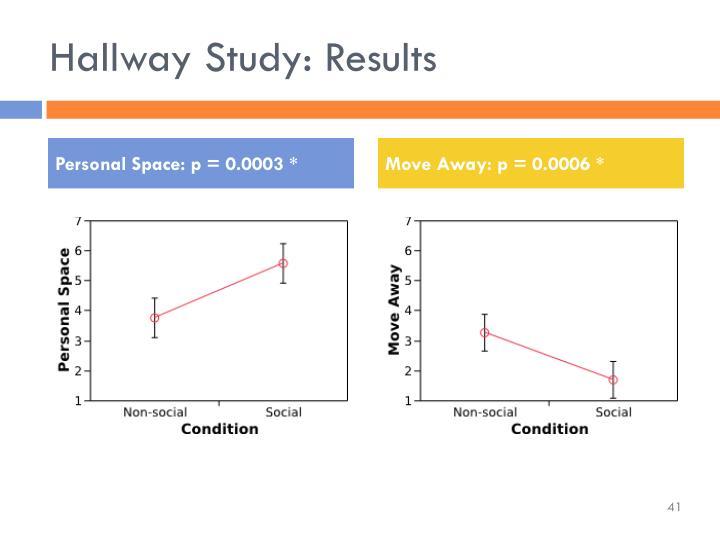 Hallway Study: Results