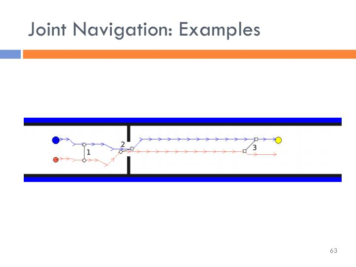 Joint Navigation: Examples