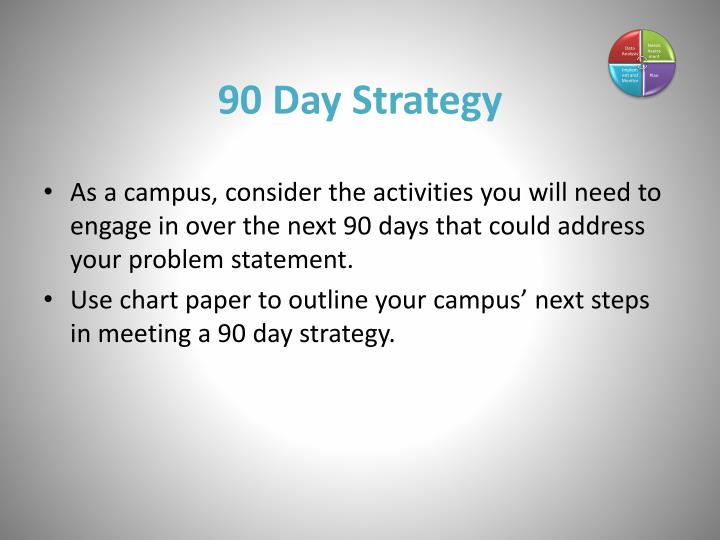 90 Day Strategy