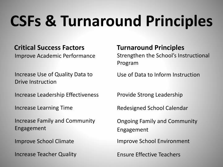 CSFs & Turnaround Principles