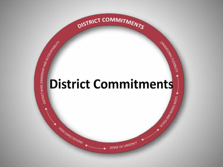 District Commitments