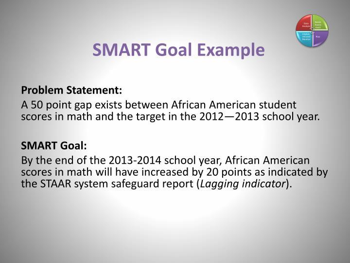 SMART Goal Example