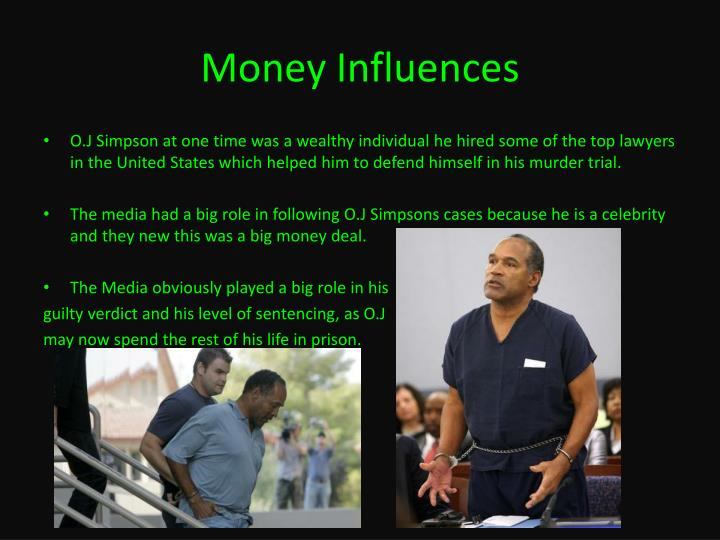 Money Influences
