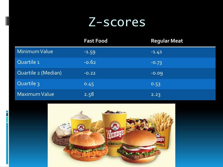 Z-scores
