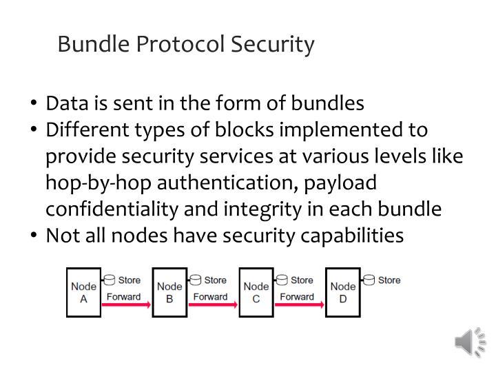 Bundle Protocol Security