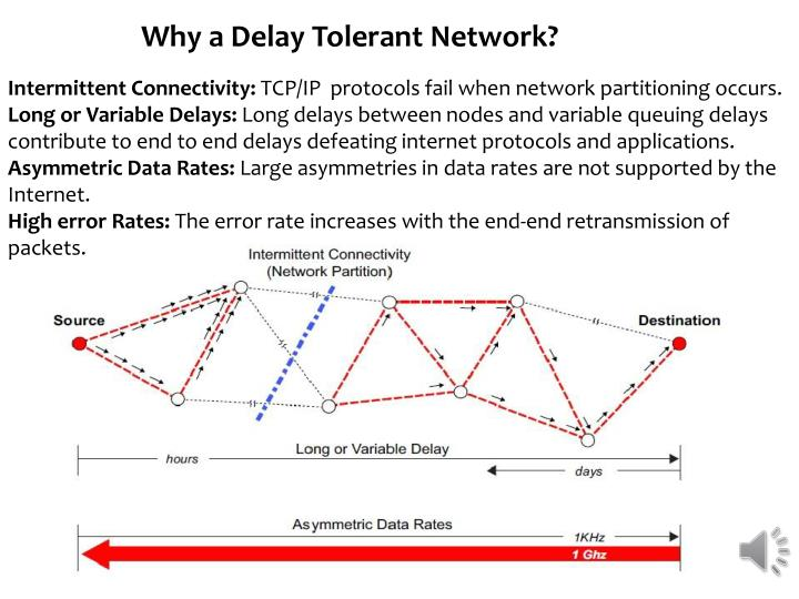 Why a Delay Tolerant Network?