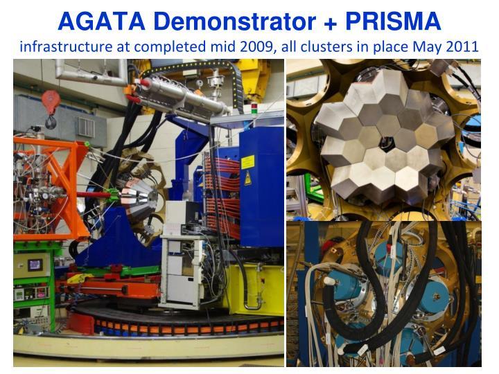 AGATA Demonstrator + PRISMA