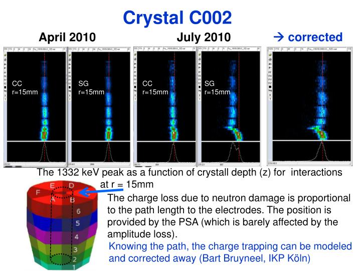 Crystal C002