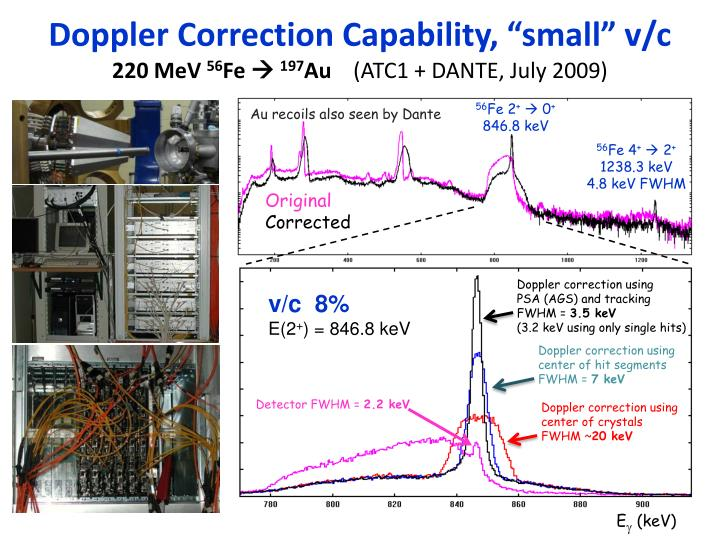 "Doppler Correction Capability, ""small"" v/c"