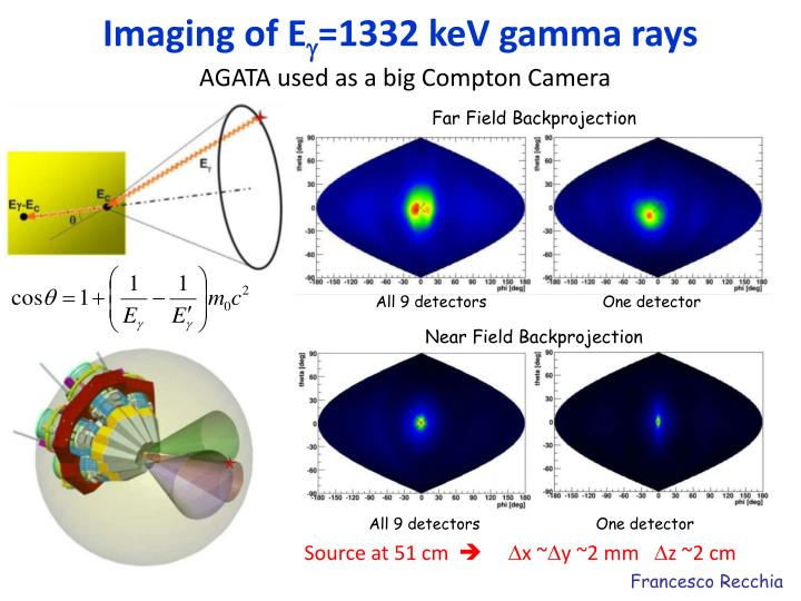 Imaging of E