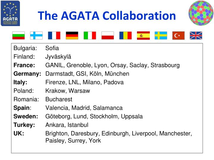 The AGATA Collaboration