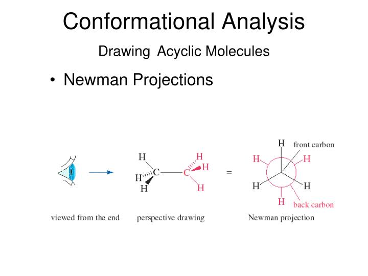Conformational analysis drawing acyclic molecules