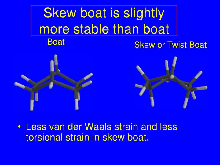 Skew boat is slightly more stable than boat