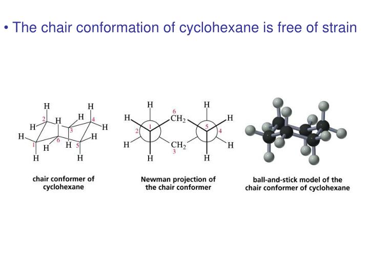 The chair conformation of cyclohexane is free of strain