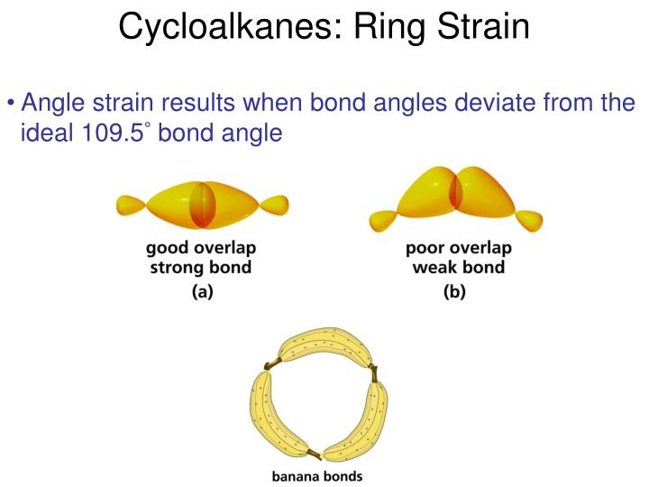 Cycloalkanes: Ring Strain