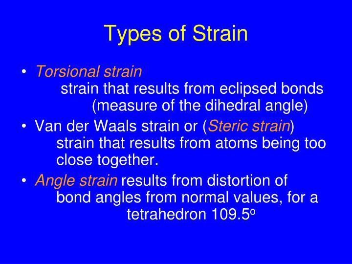 Types of Strain