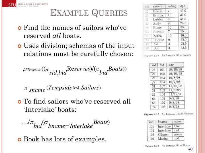 Example Queries