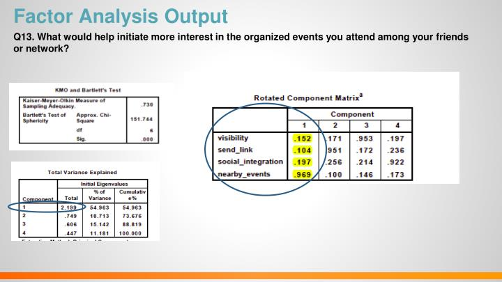Factor Analysis Output