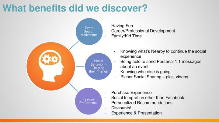 What benefits did we discover?