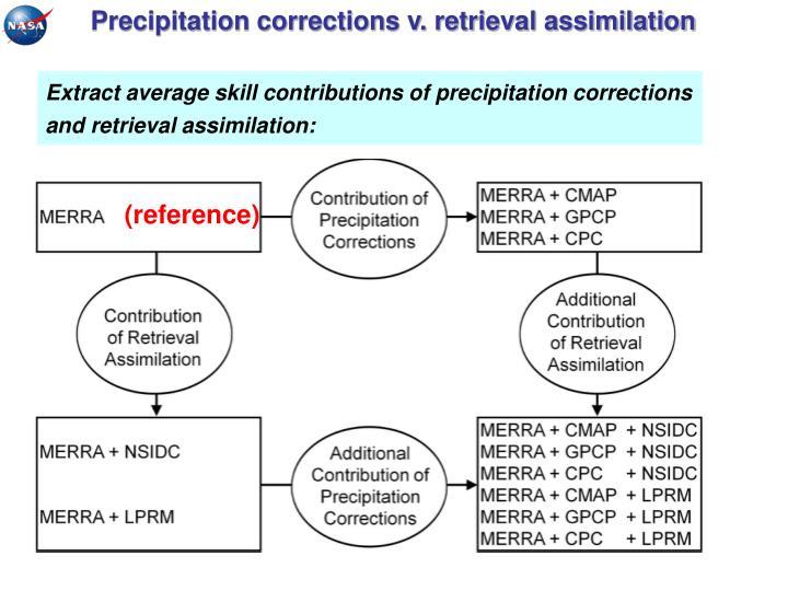 Precipitation corrections v. retrieval assimilation