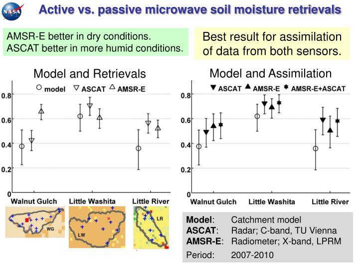 Active vs. passive microwave soil moisture retrievals