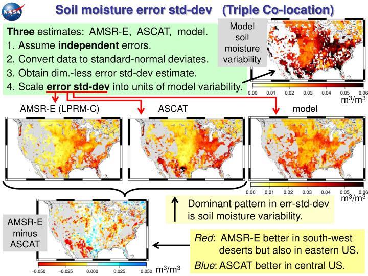 Soil moisture error std-dev   (Triple Co-location)