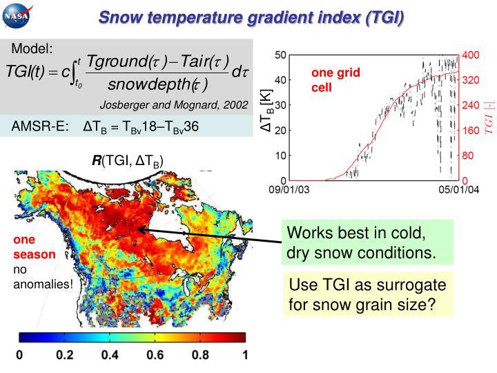 Snow temperature gradient index (TGI)