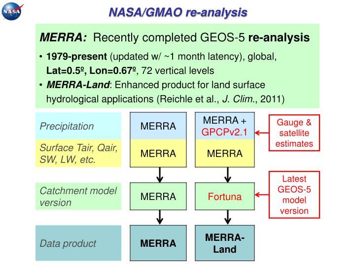NASA/GMAO re-analysis