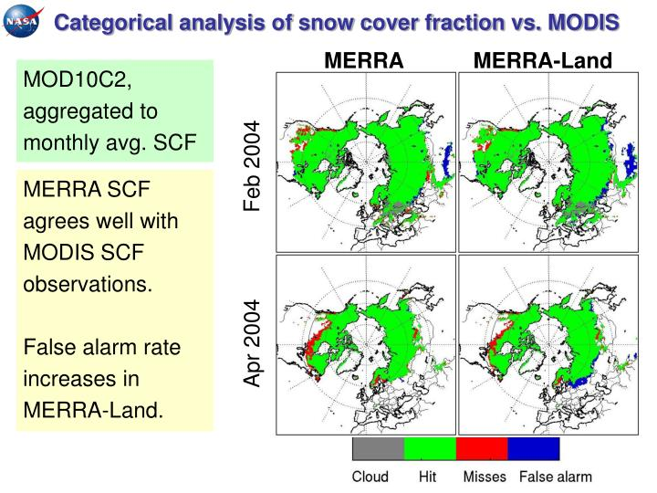 Categorical analysis of snow cover fraction vs. MODIS