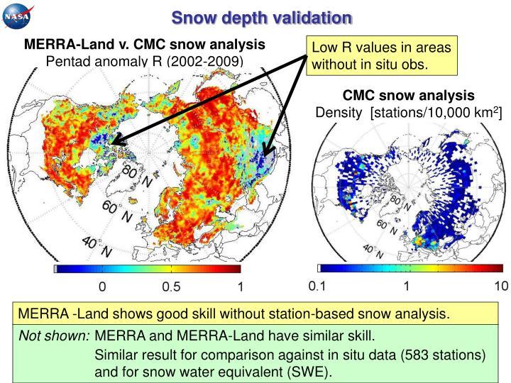 Snow depth validation