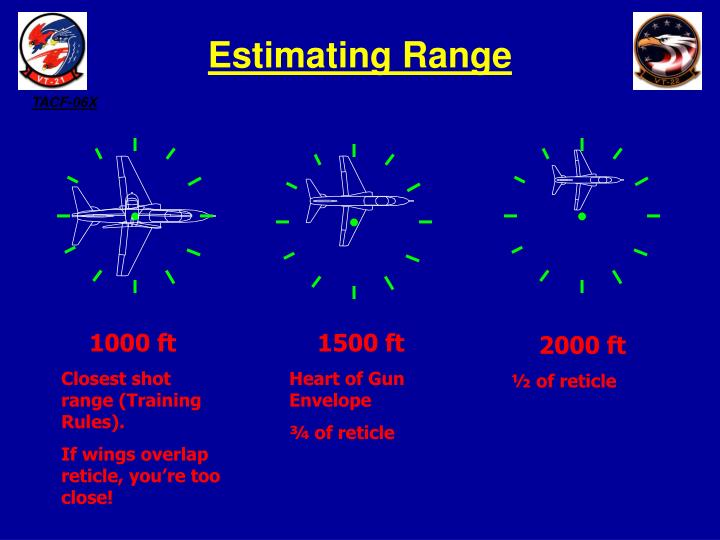 Estimating Range