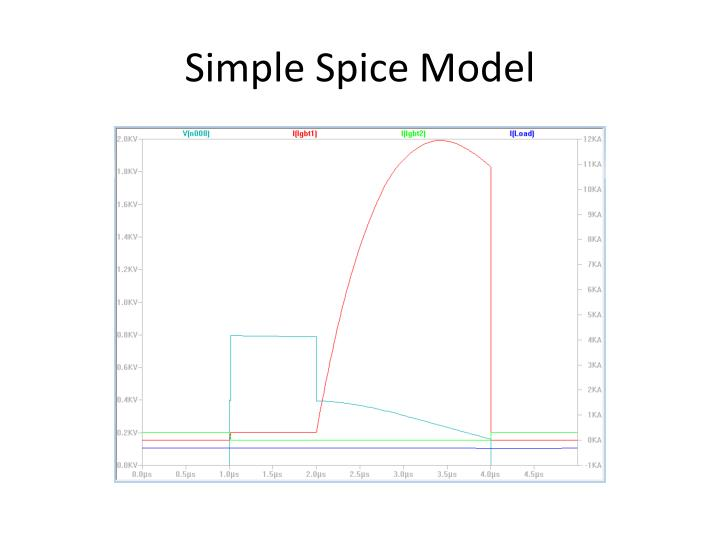 Simple Spice Model