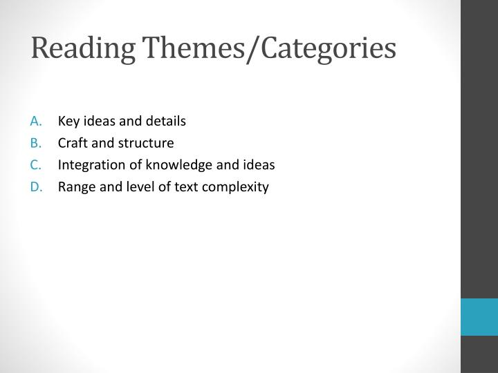 Reading Themes/Categories