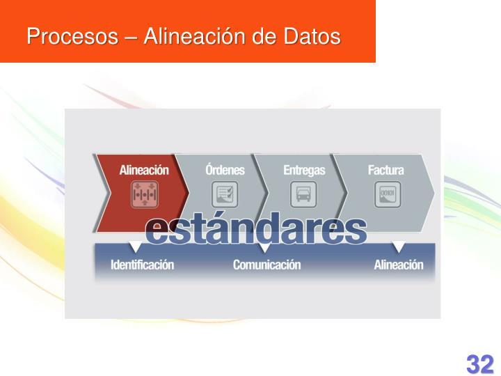 Procesos – Alineación de Datos