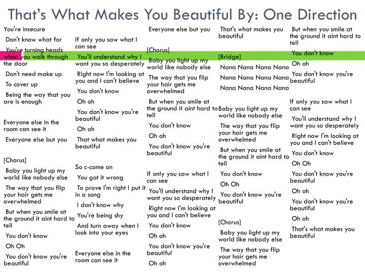 That's What Makes You Beautiful By: One Direction