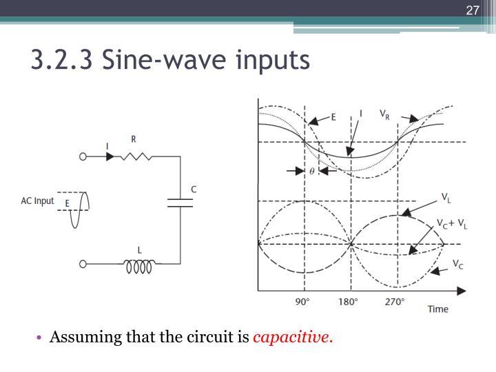 3.2.3 Sine-wave inputs