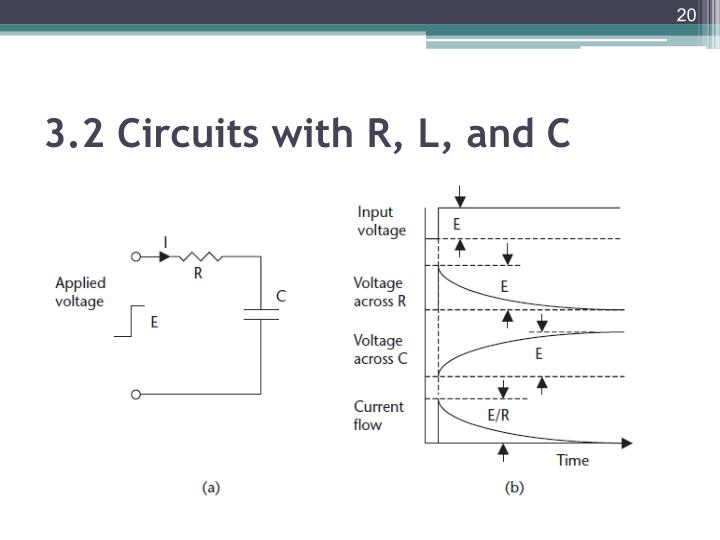 3.2 Circuits with R, L, and C