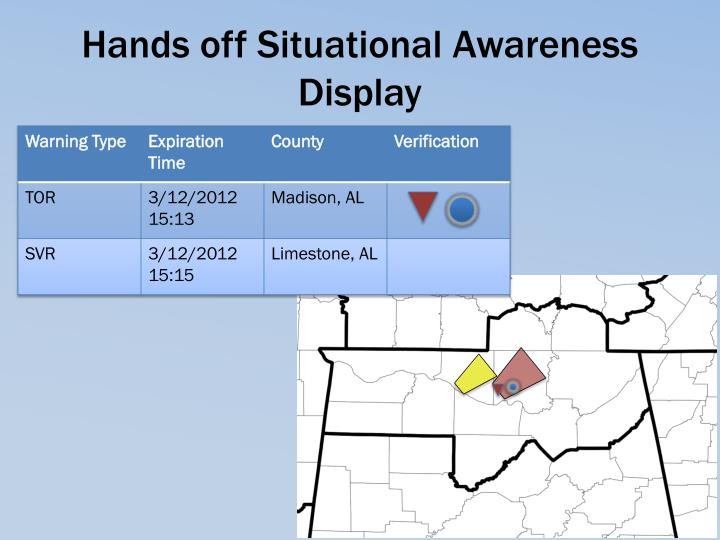 Hands off Situational Awareness Display