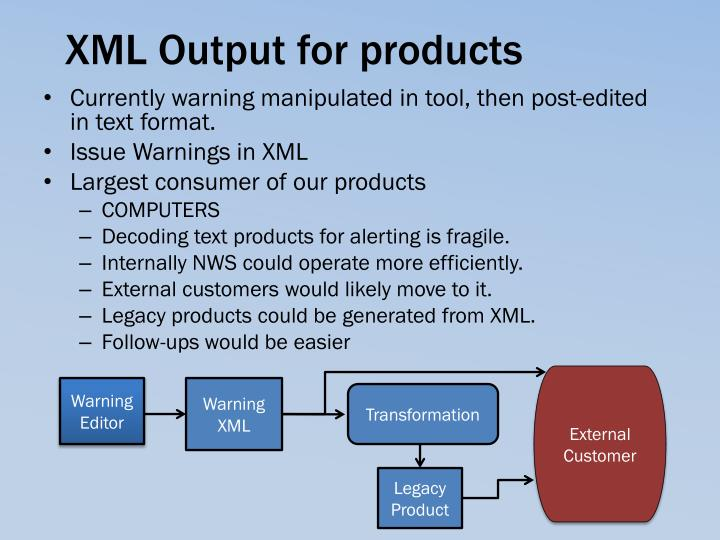 XML Output for products