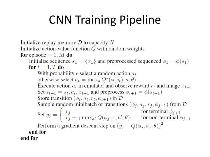 CNN Training Pipeline